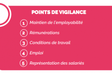 points de vigilance